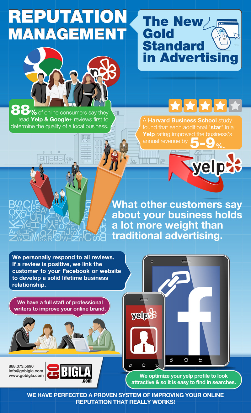 NYC SEO Company & Digital Marketing | Go Big New York City